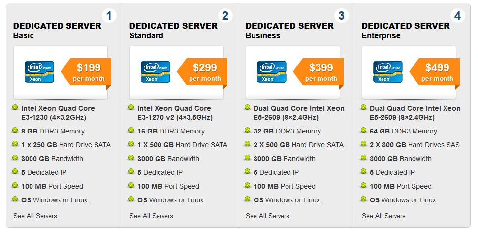 Dedicated_Server_Plan